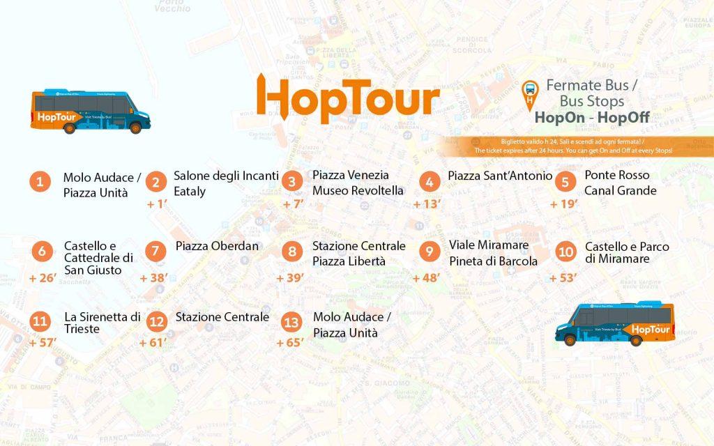Map - Hoptour